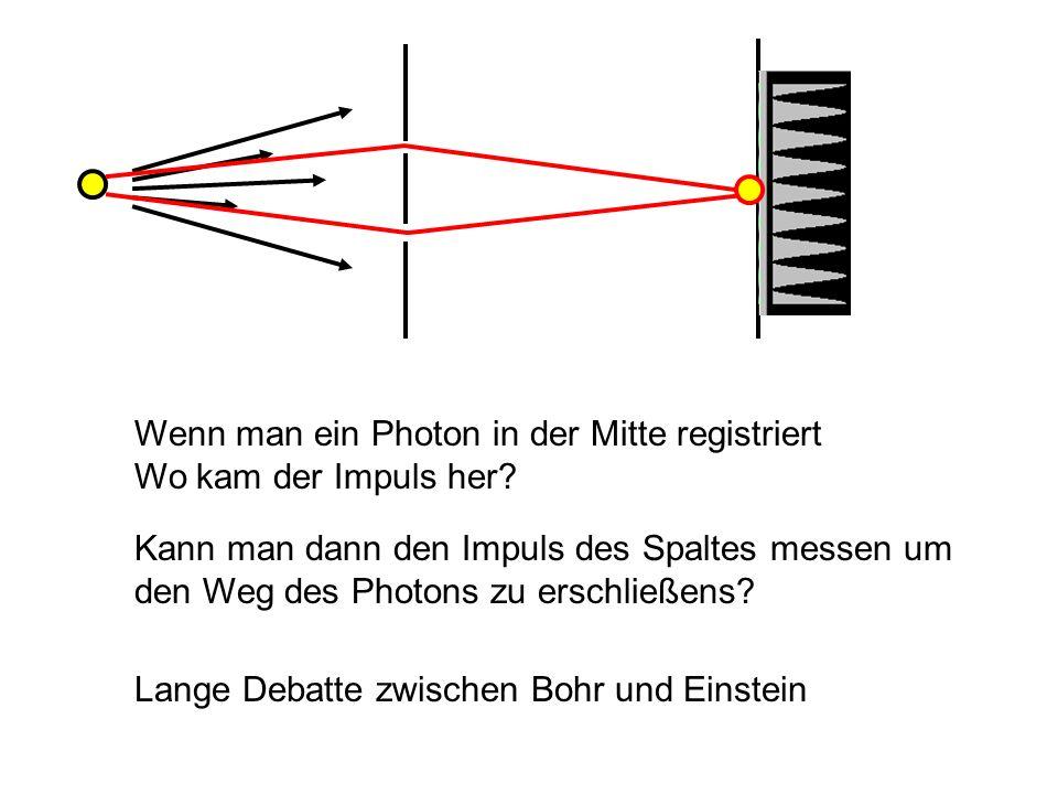 Wenn man ein Photon in der Mitte registriert Wo kam der Impuls her? Kann man dann den Impuls des Spaltes messen um den Weg des Photons zu erschließens