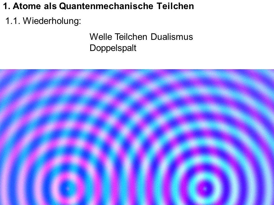 1. Atome als Quantenmechanische Teilchen 1.1. Wiederholung: Welle Teilchen Dualismus Doppelspalt