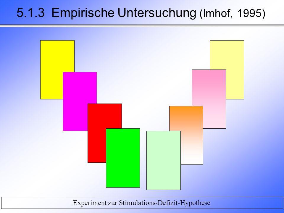 Experiment zur Stimulations-Defizit-Hypothese 5.1.3 Empirische Untersuchung (Imhof, 1995)