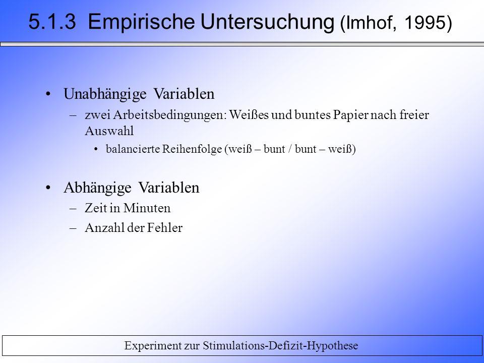 Unabhängige Variablen –zwei Arbeitsbedingungen: Weißes und buntes Papier nach freier Auswahl balancierte Reihenfolge (weiß – bunt / bunt – weiß) Abhän