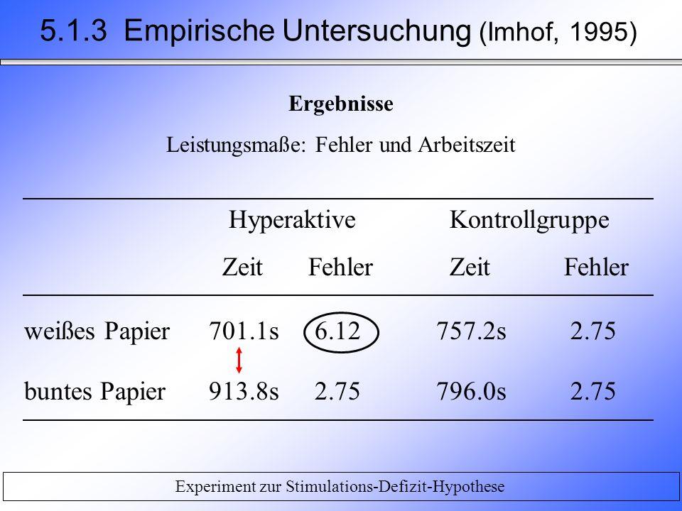 Experiment zur Stimulations-Defizit-Hypothese 5.1.3 Empirische Untersuchung (Imhof, 1995) Hyperaktive Kontrollgruppe ZeitFehler ZeitFehler weißes Papier701.1s 6.12757.2s 2.75 buntes Papier913.8s 2.75796.0s 2.75 Ergebnisse Leistungsmaße: Fehler und Arbeitszeit