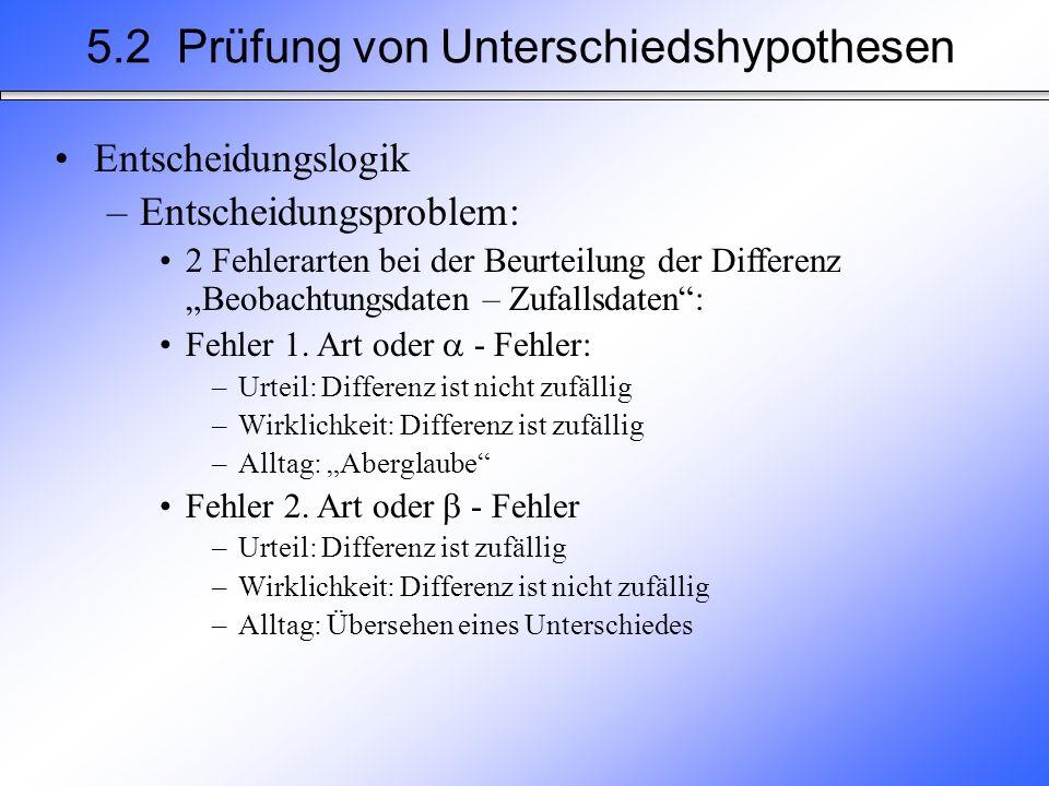 Entscheidungslogik –Entscheidungsproblem: 2 Fehlerarten bei der Beurteilung der Differenz Beobachtungsdaten – Zufallsdaten: Fehler 1. Art oder - Fehle