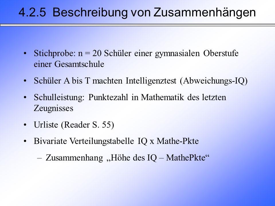 4.2.5 Beschreibung von Zusammenhängen Stichprobe: n = 20 Schüler einer gymnasialen Oberstufe einer Gesamtschule Schüler A bis T machten Intelligenztest (Abweichungs-IQ) Schulleistung: Punktezahl in Mathematik des letzten Zeugnisses Urliste (Reader S.