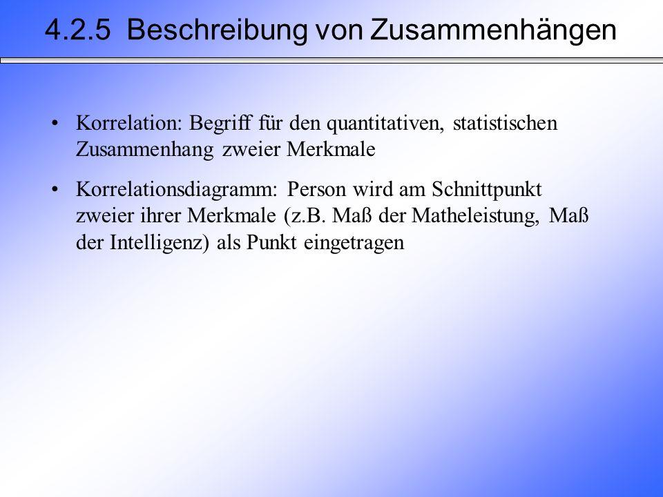 4.2.5 Beschreibung von Zusammenhängen Korrelation: Begriff für den quantitativen, statistischen Zusammenhang zweier Merkmale Korrelationsdiagramm: Person wird am Schnittpunkt zweier ihrer Merkmale (z.B.