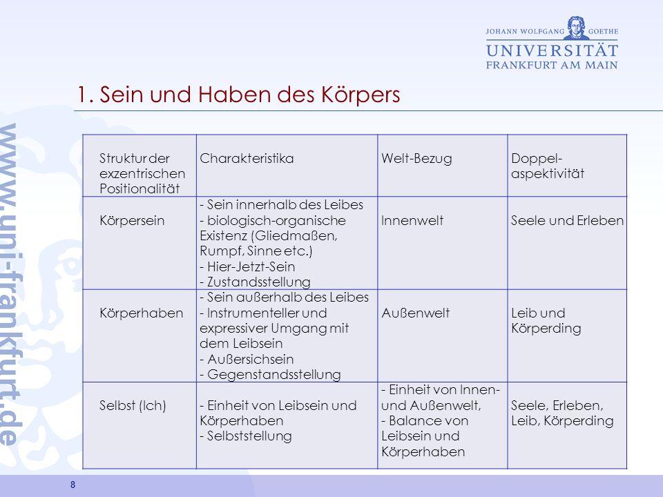 9 2.Hermann Schmitz: Leib und leibliche Kommunikation
