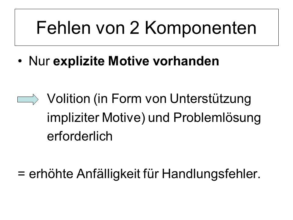 Fehlen von 2 Komponenten Nur explizite Motive vorhanden Volition (in Form von Unterstützung impliziter Motive) und Problemlösung erforderlich = erhöht