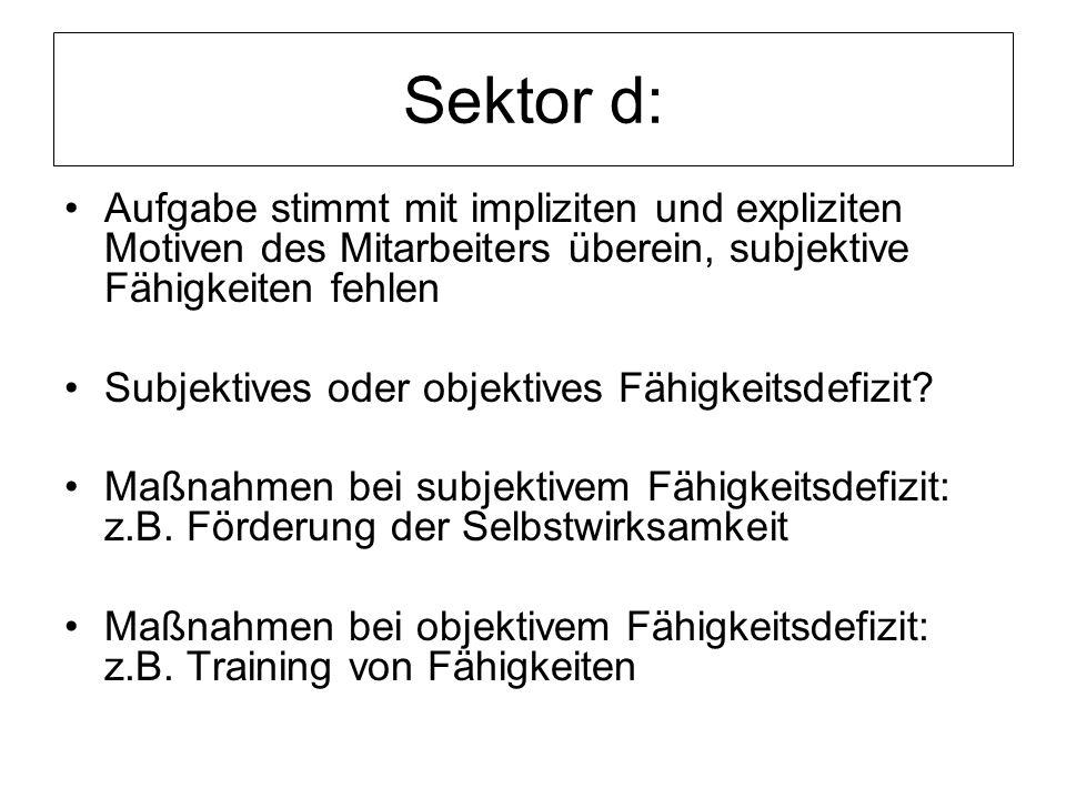 Sektor d: Aufgabe stimmt mit impliziten und expliziten Motiven des Mitarbeiters überein, subjektive Fähigkeiten fehlen Subjektives oder objektives Fäh