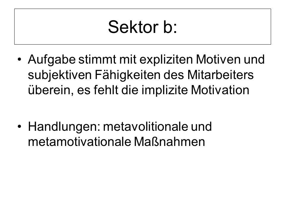 Sektor b: Aufgabe stimmt mit expliziten Motiven und subjektiven Fähigkeiten des Mitarbeiters überein, es fehlt die implizite Motivation Handlungen: me