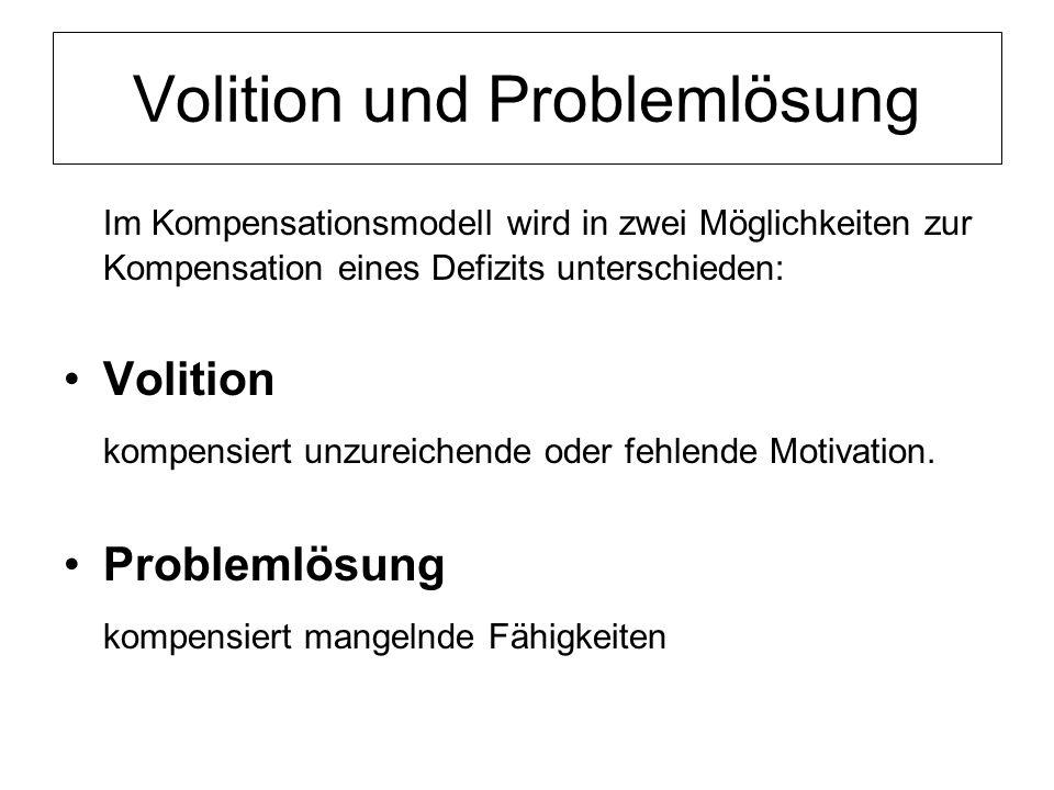 4 Arten volitionalen Verhaltens zur Begegnung eines Motivationsdefizits Motivationskontrolle (Stärkung zielförderlicher Motive durch entsprechende Phantasietätigkeit.) Emotionskontrolle (Heraufregulierung förderlicher und Herabregulierung hinderlicher Emotionen) Aufmerksamkeitskontrolle (Fokussierung der Aufmerksamkeit und tätigkeitsrelevanten Aspekte; Ausblendung hinderlicher Aspekte) Entscheidungskontrolle (Abbruch von Abwägungen und Herbeiführen einer schnellen Entscheidung)