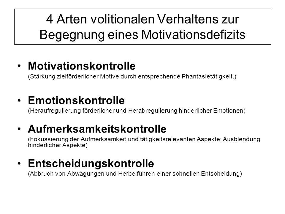 4 Arten volitionalen Verhaltens zur Begegnung eines Motivationsdefizits Motivationskontrolle (Stärkung zielförderlicher Motive durch entsprechende Pha