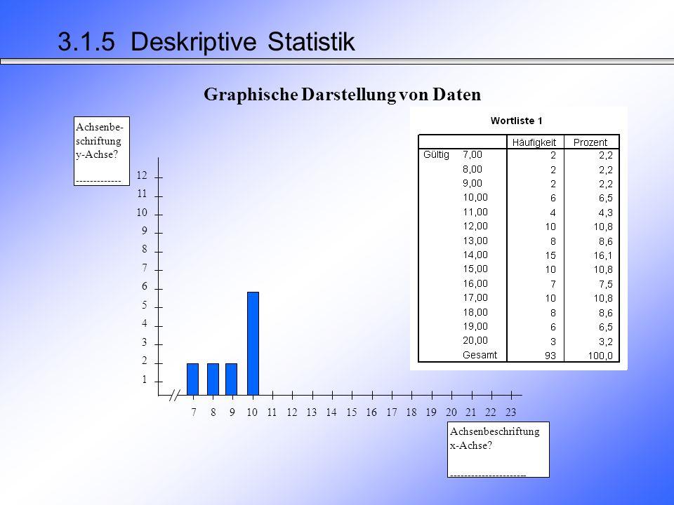 Raster für Strichliste und Häufigkeitstabelle 3.1.5 Deskriptive Statistik