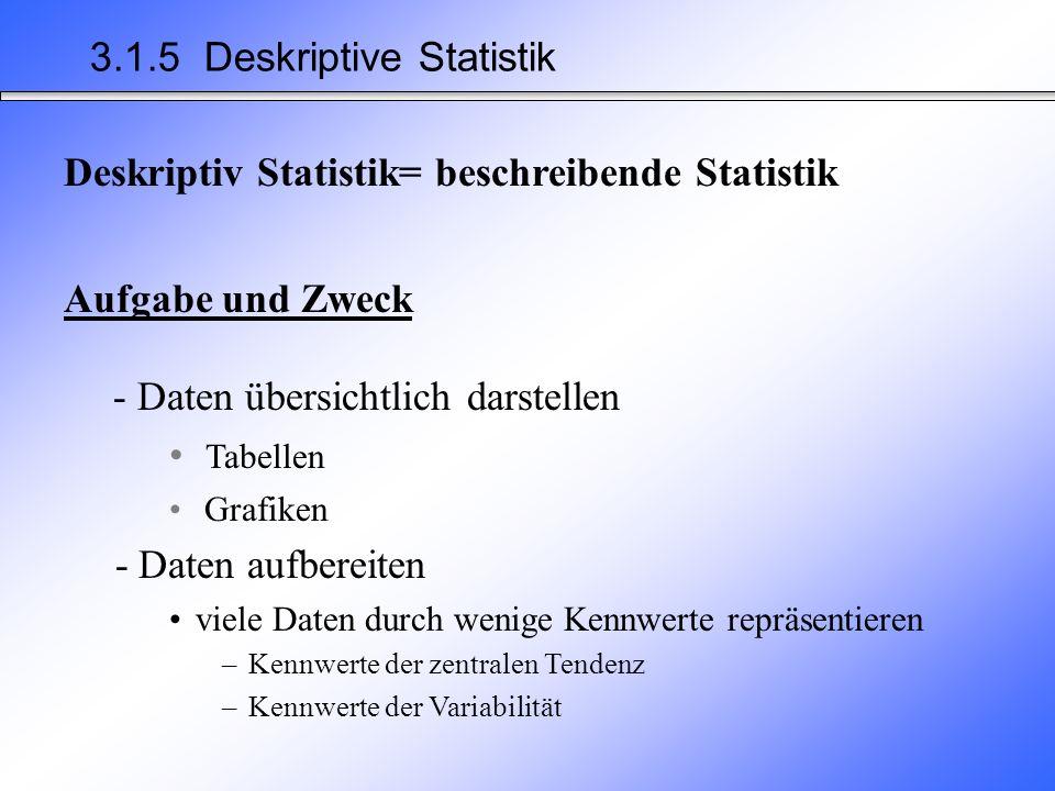 Studien- gang L1L5L2L3MagPäd.
