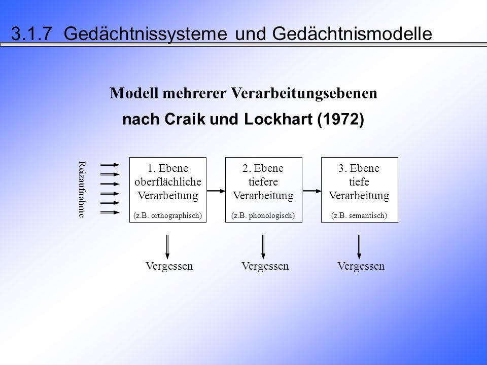 Drei-Speicher-Modell von Atkinson & Shiffrin (1968) alle Informationen müssen durch das KZG Annahme von bewußten Prozessen im KZG: Kontrollprozesse –Memorieren (Wiederholen) –strategisches Enkodieren (Einprägen) –>Erleichtern die Übertragung ins LZG 3.1.7 Gedächtnissysteme und Gedächtnismodelle