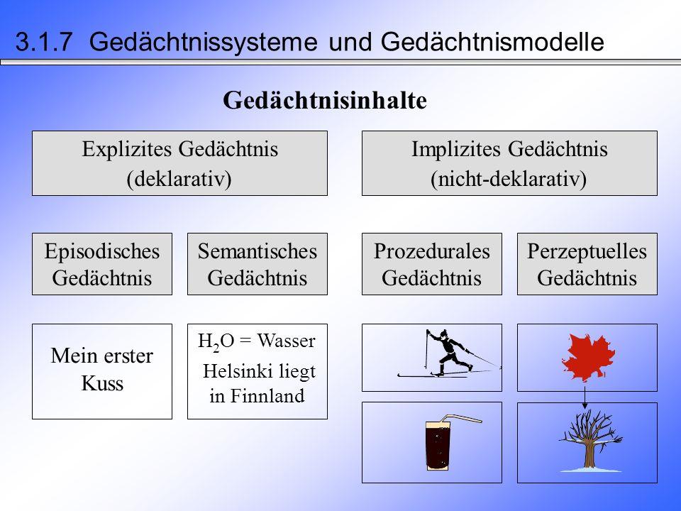 Kritik am Konzept des Memorierens: –Wiederholungen alleine sind leer Tiefe der Informationsverarbeitung –Befund: Schriftbild, Wortklang wird meist vergessen, aber nicht die Bedeutung –Bewußtheit, vielfältige Verknüpfungen / Verbindungen erhöhen die Erinnerungswahrscheinlichkeit –Oberflächlichere Verarbeitung führt mit größerer Wahrscheinlichkeit zum Vergessen Modell mehrerer Verarbeitungsebenen nach Craik und Lockhart (1972) 3.1.7 Gedächtnissysteme und Gedächtnismodelle