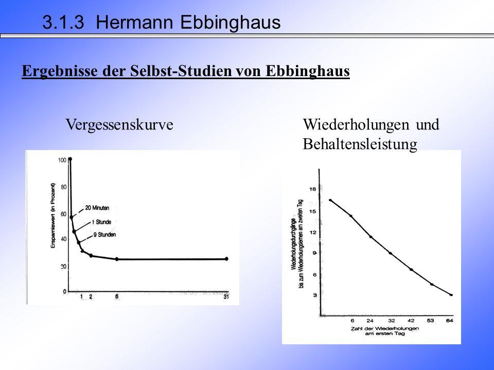 3.1.3 Herrmann Ebbinghaus Beginn der wissenschaftlichen Gedächtnisforschung: Über das Gedächtnis (1885) Selbst-Studien: Sinnlose Silben (BOL, HAR, ZUP) – Gedächtnis pur (2300 Silben, in 2 Jahren mehr als 1000 Listen mit jeweils 12 – 16 Silben)