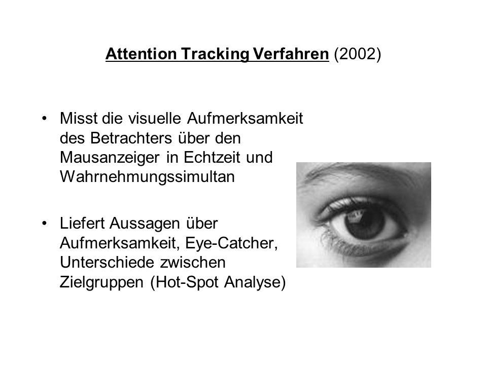 Attention Tracking Verfahren (2002) Misst die visuelle Aufmerksamkeit des Betrachters über den Mausanzeiger in Echtzeit und Wahrnehmungssimultan Liefe