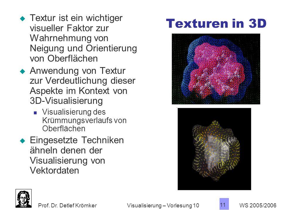 Prof. Dr. Detlef Krömker WS 2005/2006 11 Visualisierung – Vorlesung 10 Texturen in 3D Textur ist ein wichtiger visueller Faktor zur Wahrnehmung von Ne