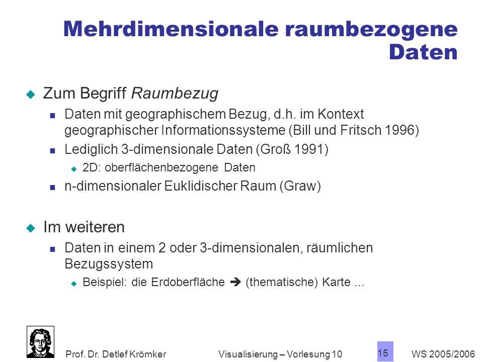 Prof. Dr. Detlef Krömker WS 2005/2006 15 Visualisierung – Vorlesung 10 Mehrdimensionale raumbezogene Daten Zum Begriff Raumbezug Daten mit geographisc
