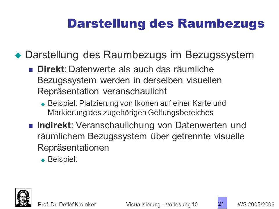 Prof. Dr. Detlef Krömker WS 2005/2006 21 Visualisierung – Vorlesung 10 Darstellung des Raumbezugs Darstellung des Raumbezugs im Bezugssystem Direkt: D