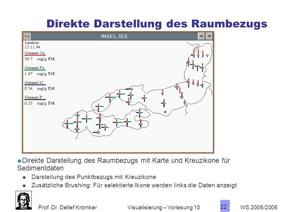 Prof. Dr. Detlef Krömker WS 2005/2006 22 Visualisierung – Vorlesung 10 Direkte Darstellung des Raumbezugs Direkte Darstellung des Raumbezugs mit Karte