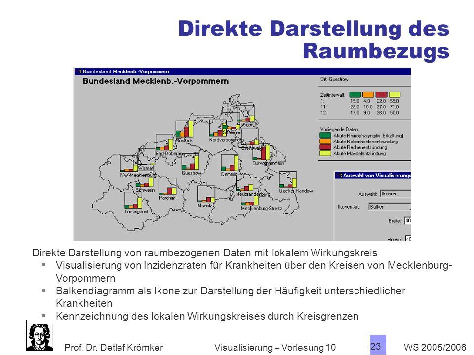 Prof. Dr. Detlef Krömker WS 2005/2006 23 Visualisierung – Vorlesung 10 Direkte Darstellung des Raumbezugs Direkte Darstellung von raumbezogenen Daten