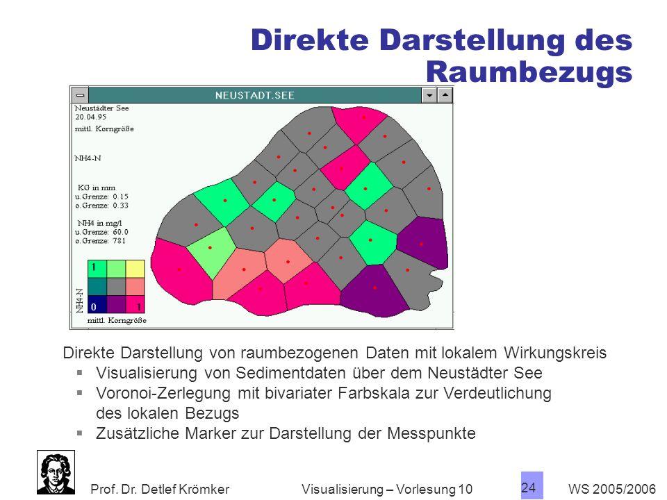 Prof. Dr. Detlef Krömker WS 2005/2006 24 Visualisierung – Vorlesung 10 Direkte Darstellung des Raumbezugs Direkte Darstellung von raumbezogenen Daten