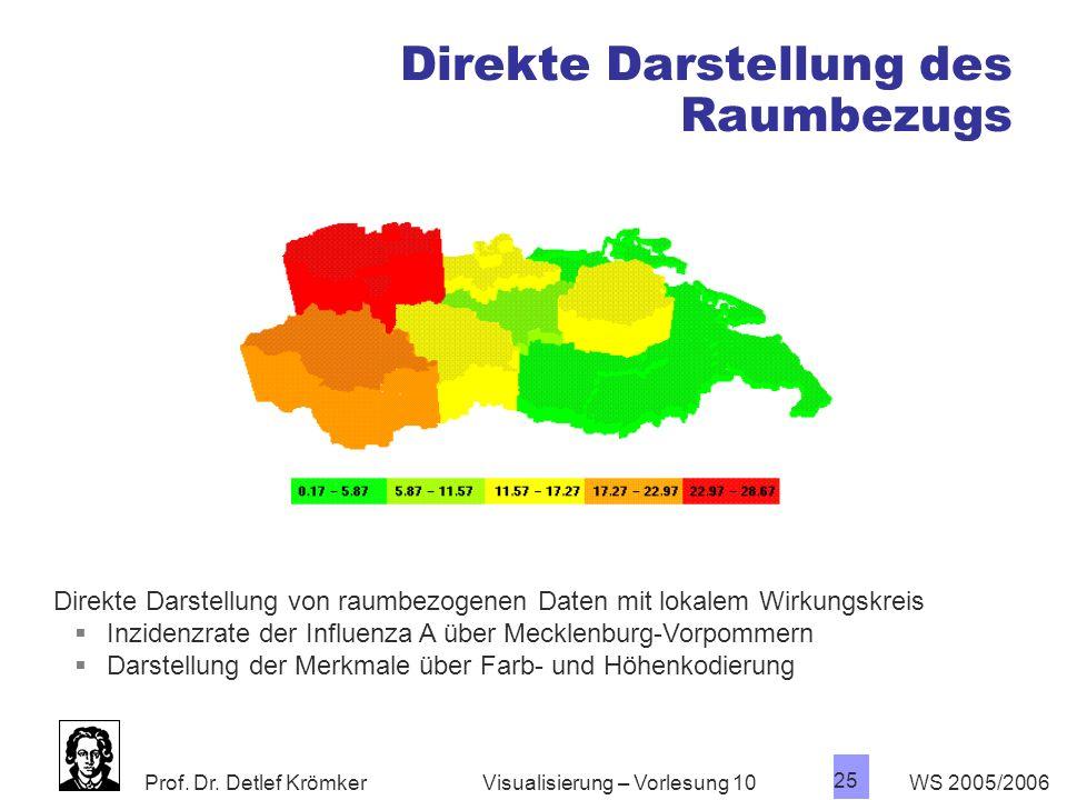Prof. Dr. Detlef Krömker WS 2005/2006 25 Visualisierung – Vorlesung 10 Direkte Darstellung des Raumbezugs Direkte Darstellung von raumbezogenen Daten