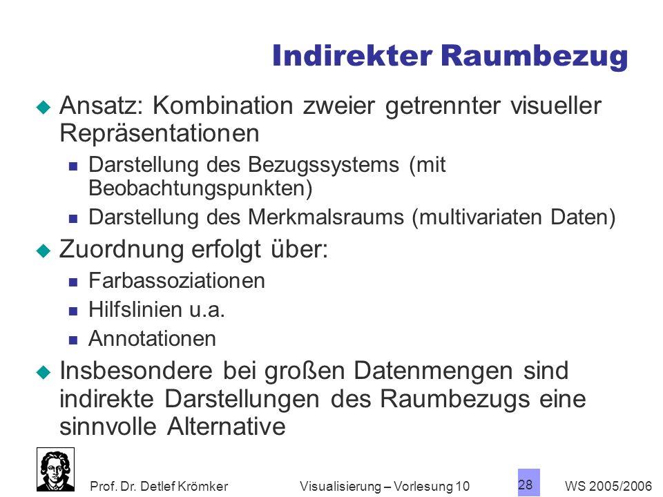 Prof. Dr. Detlef Krömker WS 2005/2006 28 Visualisierung – Vorlesung 10 Indirekter Raumbezug Ansatz: Kombination zweier getrennter visueller Repräsenta