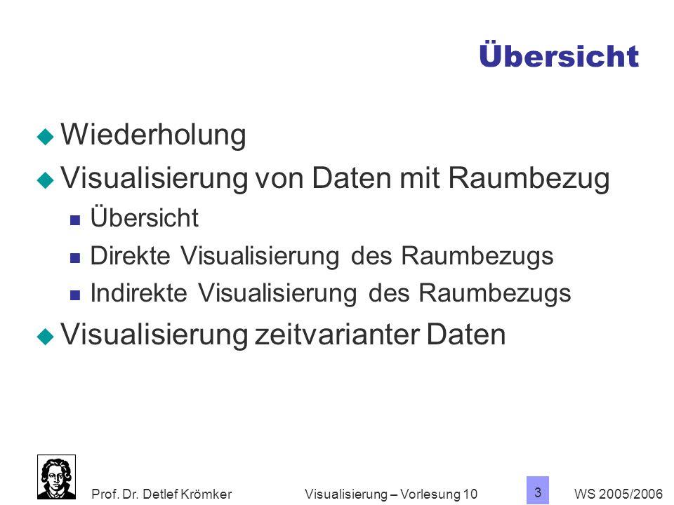Prof. Dr. Detlef Krömker WS 2005/2006 3 Visualisierung – Vorlesung 10 Übersicht Wiederholung Visualisierung von Daten mit Raumbezug Übersicht Direkte