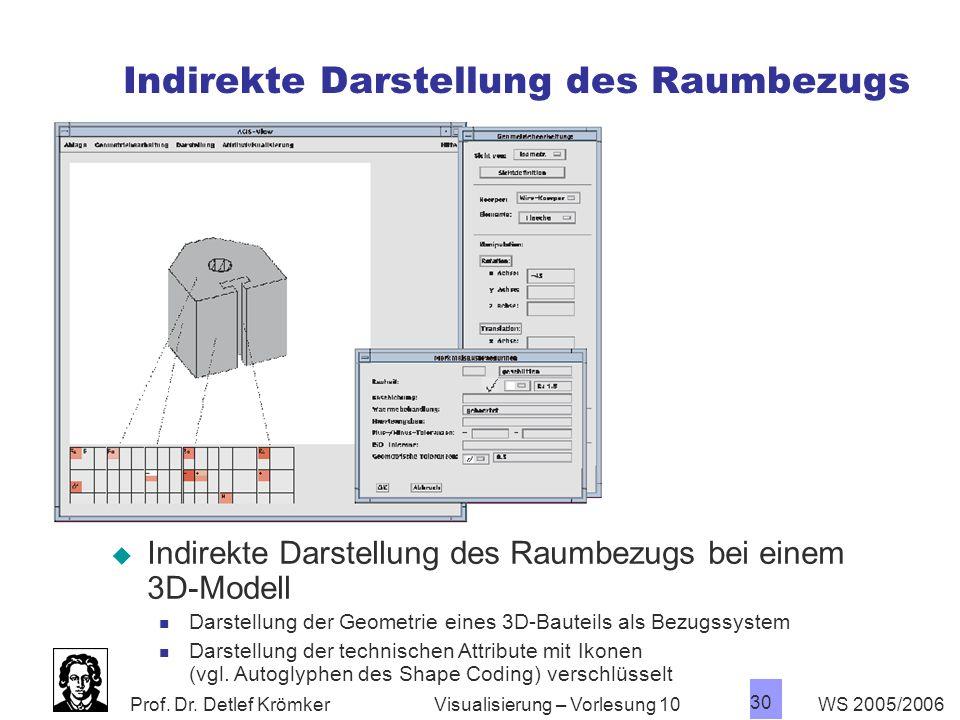 Prof. Dr. Detlef Krömker WS 2005/2006 30 Visualisierung – Vorlesung 10 Indirekte Darstellung des Raumbezugs Indirekte Darstellung des Raumbezugs bei e