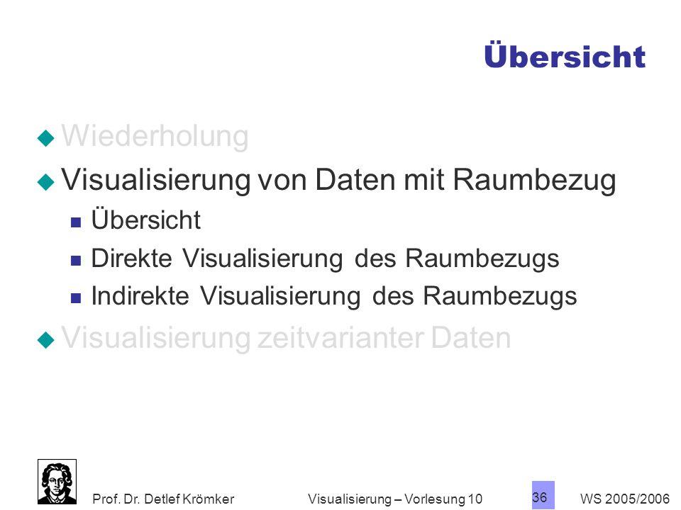 Prof. Dr. Detlef Krömker WS 2005/2006 36 Visualisierung – Vorlesung 10 Übersicht Wiederholung Visualisierung von Daten mit Raumbezug Übersicht Direkte