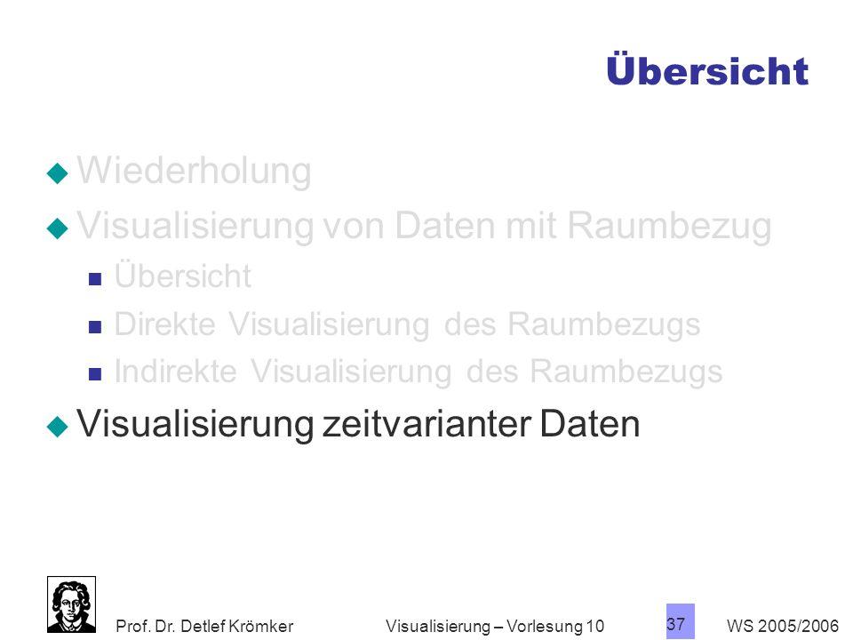 Prof. Dr. Detlef Krömker WS 2005/2006 37 Visualisierung – Vorlesung 10 Übersicht Wiederholung Visualisierung von Daten mit Raumbezug Übersicht Direkte