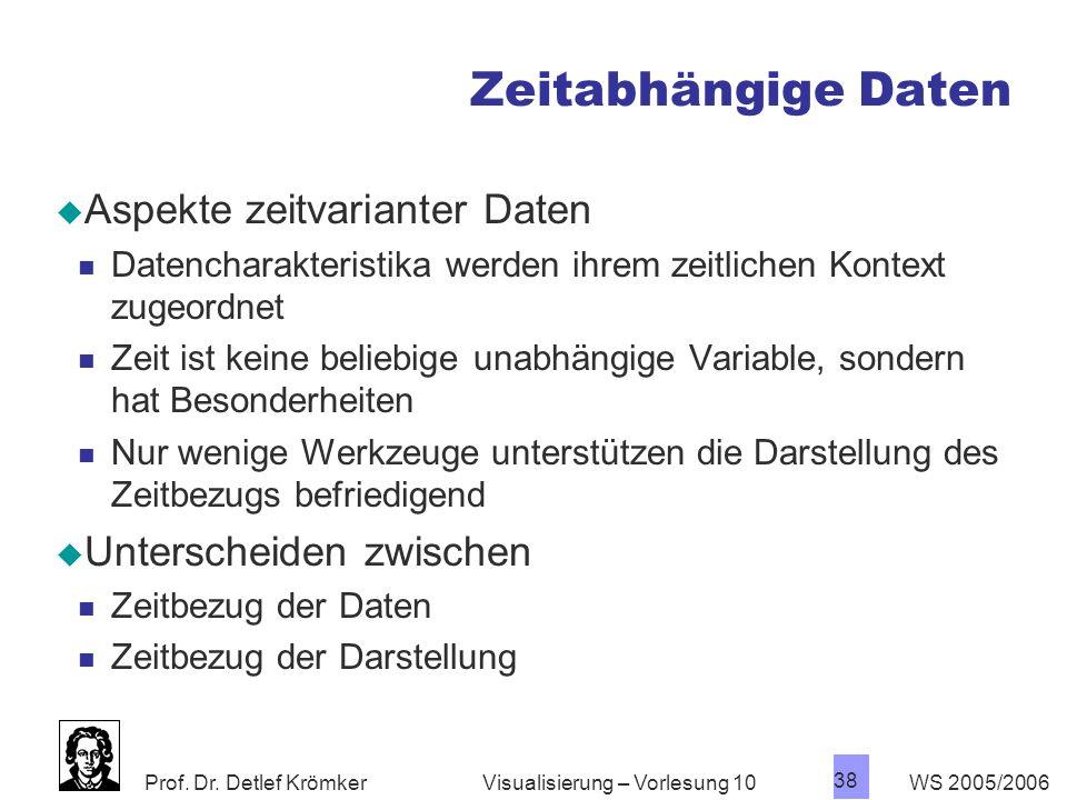 Prof. Dr. Detlef Krömker WS 2005/2006 38 Visualisierung – Vorlesung 10 Zeitabhängige Daten Aspekte zeitvarianter Daten Datencharakteristika werden ihr