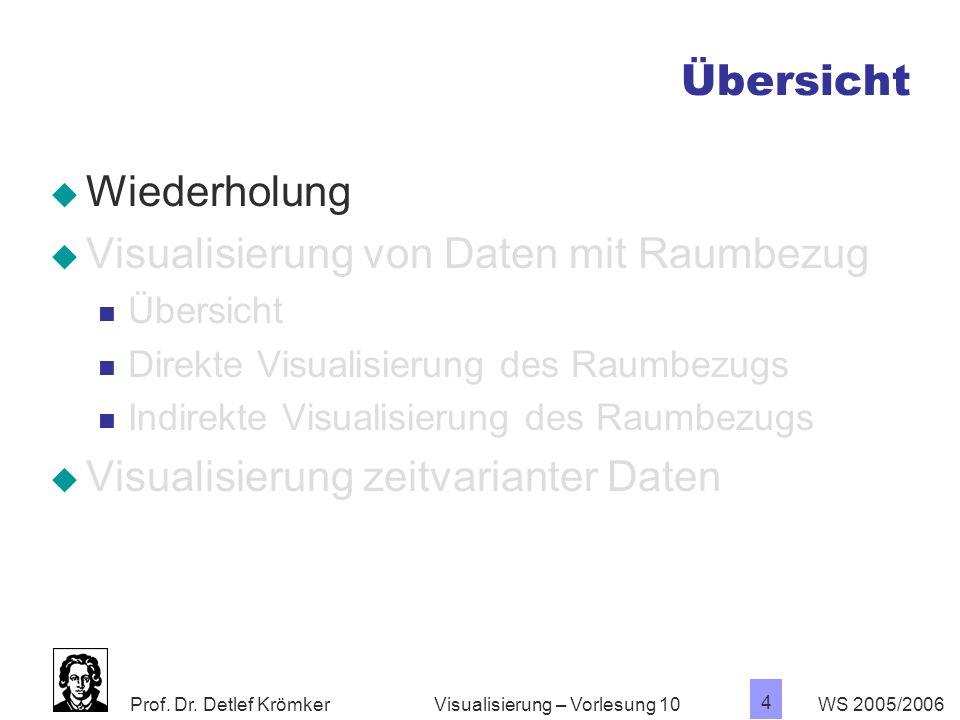 Prof. Dr. Detlef Krömker WS 2005/2006 4 Visualisierung – Vorlesung 10 Übersicht Wiederholung Visualisierung von Daten mit Raumbezug Übersicht Direkte