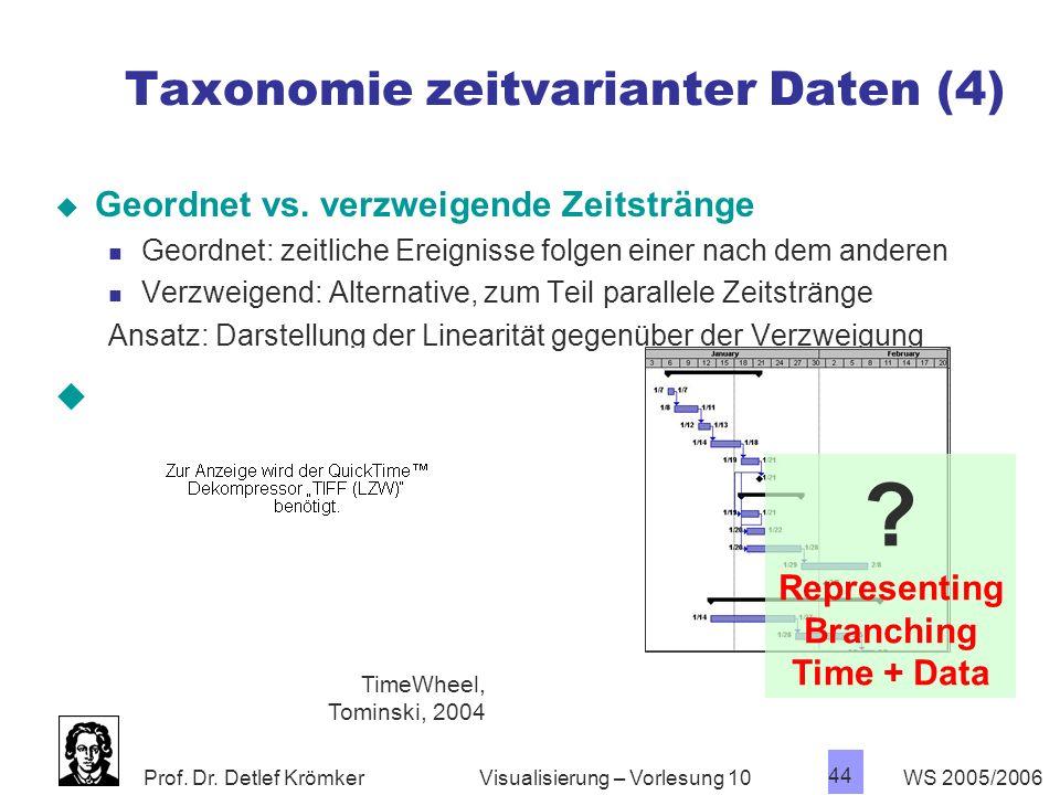 Prof. Dr. Detlef Krömker WS 2005/2006 44 Visualisierung – Vorlesung 10 Taxonomie zeitvarianter Daten (4) Geordnet vs. verzweigende Zeitstränge Geordne