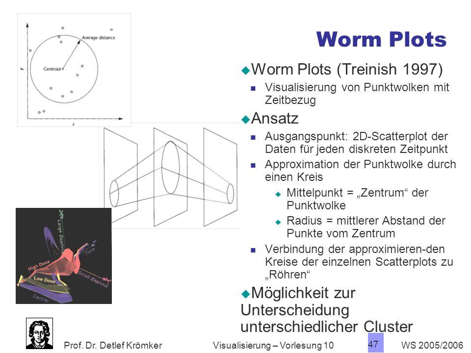 Prof. Dr. Detlef Krömker WS 2005/2006 47 Visualisierung – Vorlesung 10 Worm Plots Worm Plots (Treinish 1997) Visualisierung von Punktwolken mit Zeitbe