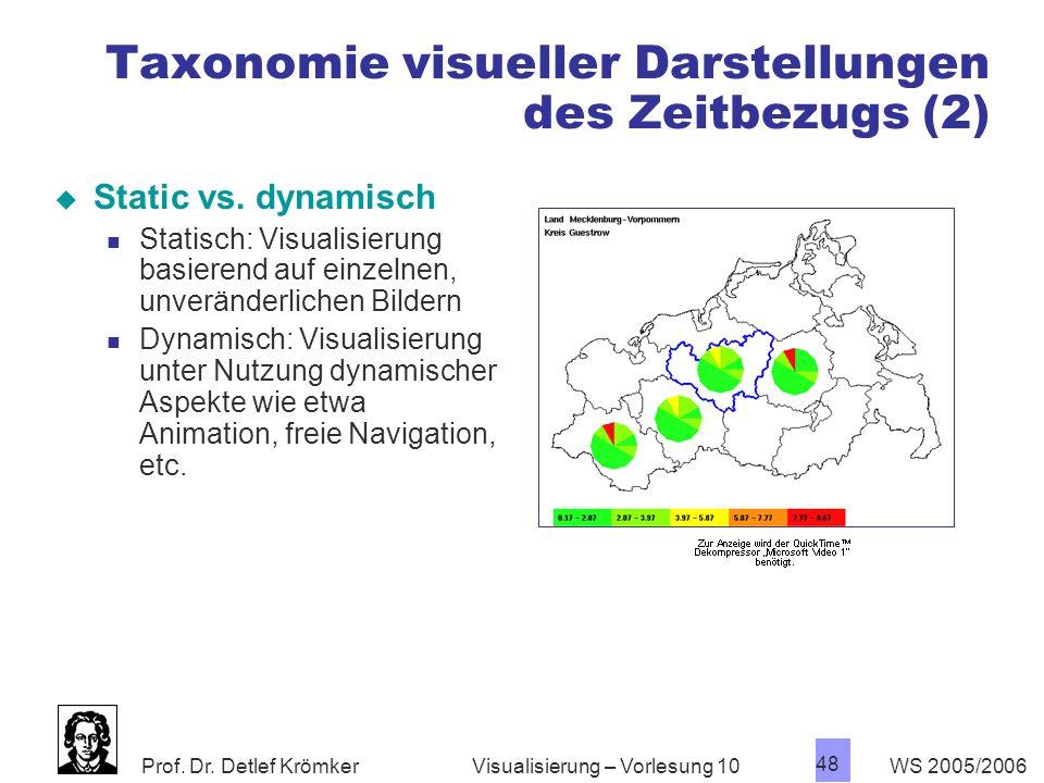 Prof. Dr. Detlef Krömker WS 2005/2006 48 Visualisierung – Vorlesung 10 Taxonomie visueller Darstellungen des Zeitbezugs (2) Static vs. dynamisch Stati