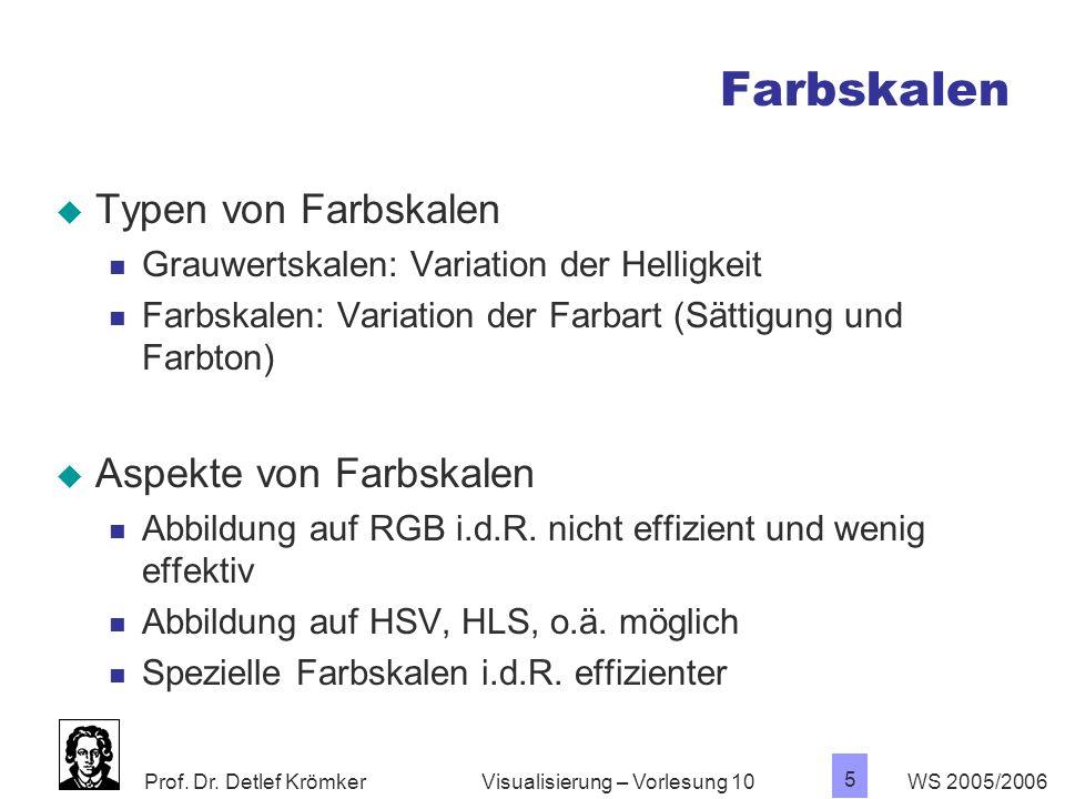 Prof. Dr. Detlef Krömker WS 2005/2006 5 Visualisierung – Vorlesung 10 Farbskalen Typen von Farbskalen Grauwertskalen: Variation der Helligkeit Farbska