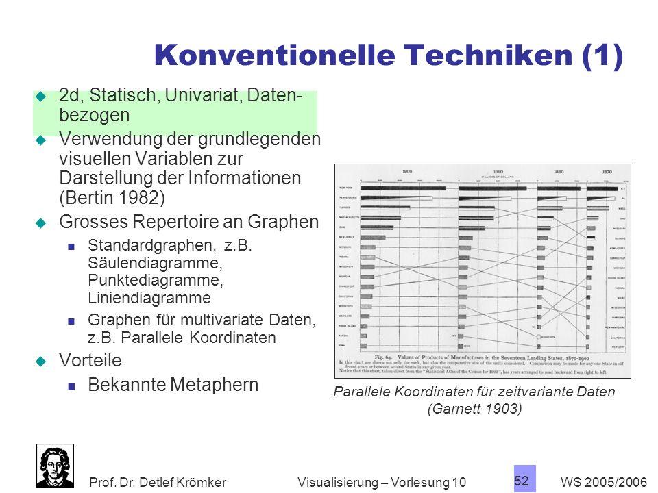 Prof. Dr. Detlef Krömker WS 2005/2006 52 Visualisierung – Vorlesung 10 Konventionelle Techniken (1) 2d, Statisch, Univariat, Daten- bezogen Verwendung