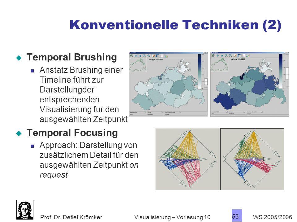 Prof. Dr. Detlef Krömker WS 2005/2006 53 Visualisierung – Vorlesung 10 Konventionelle Techniken (2) Temporal Brushing Anstatz Brushing einer Timeline