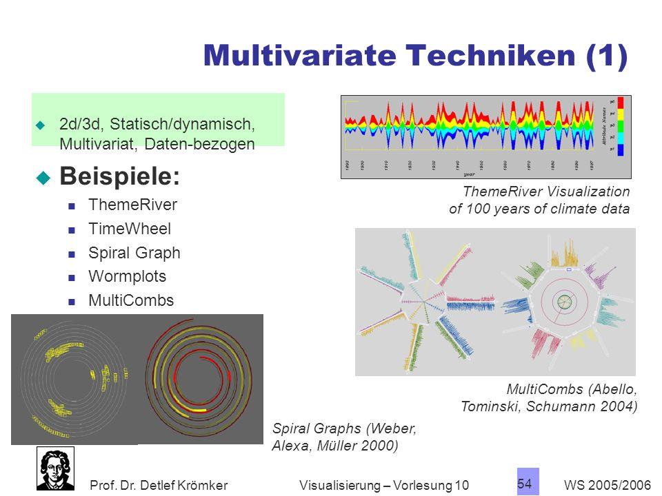 Prof. Dr. Detlef Krömker WS 2005/2006 54 Visualisierung – Vorlesung 10 Multivariate Techniken (1) 2d/3d, Statisch/dynamisch, Multivariat, Daten-bezoge