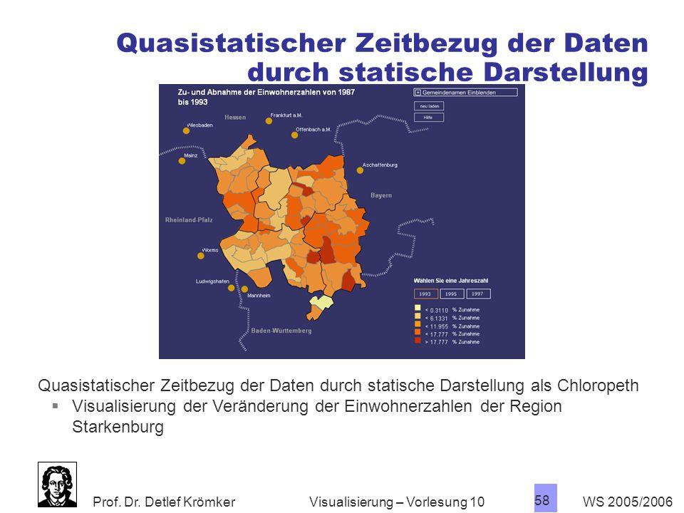 Prof. Dr. Detlef Krömker WS 2005/2006 58 Visualisierung – Vorlesung 10 Quasistatischer Zeitbezug der Daten durch statische Darstellung Quasistatischer
