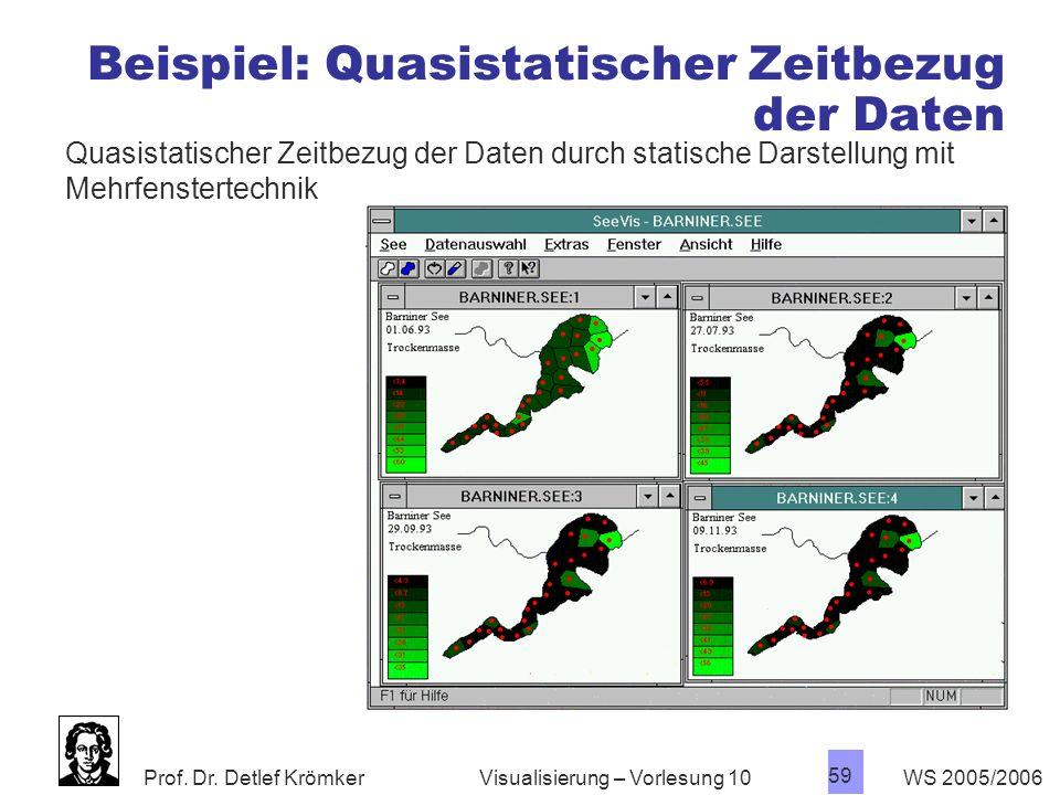 Prof. Dr. Detlef Krömker WS 2005/2006 59 Visualisierung – Vorlesung 10 Beispiel: Quasistatischer Zeitbezug der Daten Quasistatischer Zeitbezug der Dat