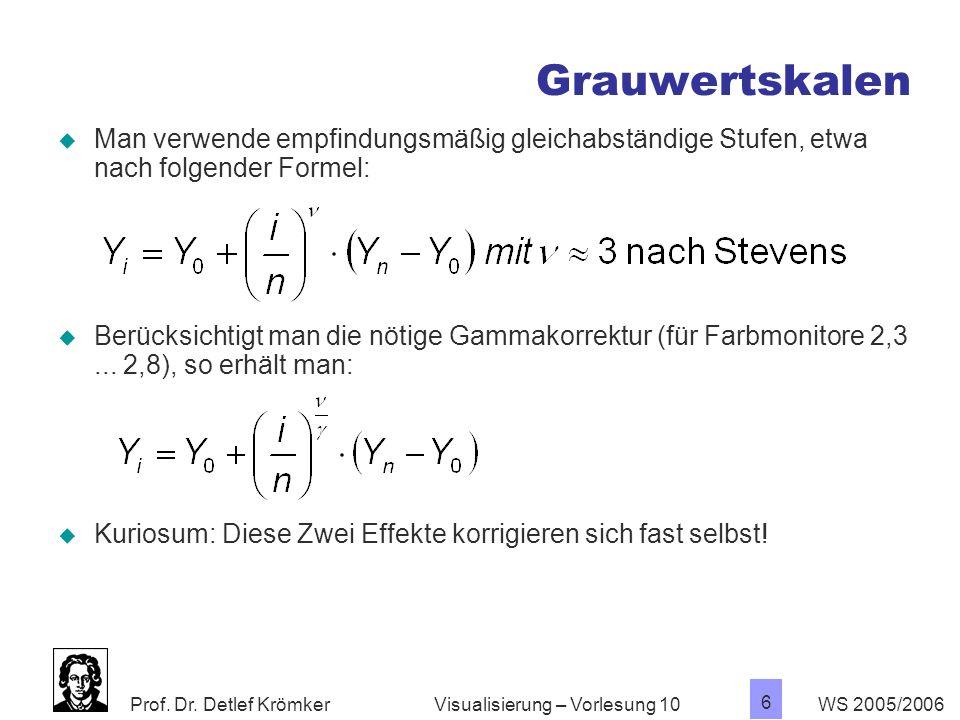 Prof. Dr. Detlef Krömker WS 2005/2006 6 Visualisierung – Vorlesung 10 Grauwertskalen Man verwende empfindungsmäßig gleichabständige Stufen, etwa nach