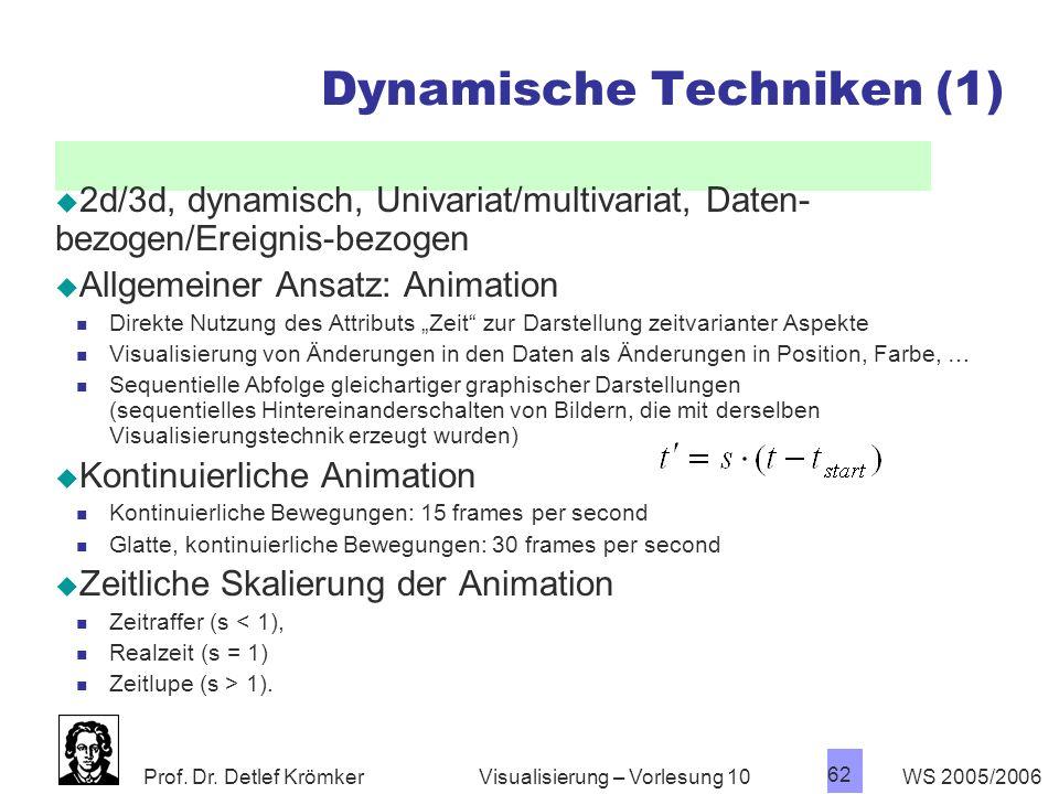 Prof. Dr. Detlef Krömker WS 2005/2006 62 Visualisierung – Vorlesung 10 Dynamische Techniken (1) 2d/3d, dynamisch, Univariat/multivariat, Daten- bezoge