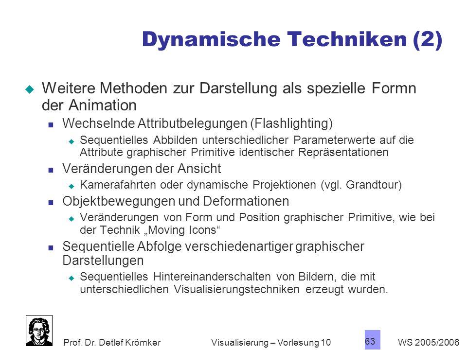 Prof. Dr. Detlef Krömker WS 2005/2006 63 Visualisierung – Vorlesung 10 Dynamische Techniken (2) Weitere Methoden zur Darstellung als spezielle Formn d