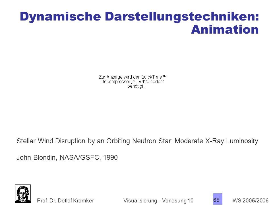 Prof. Dr. Detlef Krömker WS 2005/2006 65 Visualisierung – Vorlesung 10 Dynamische Darstellungstechniken: Animation Stellar Wind Disruption by an Orbit