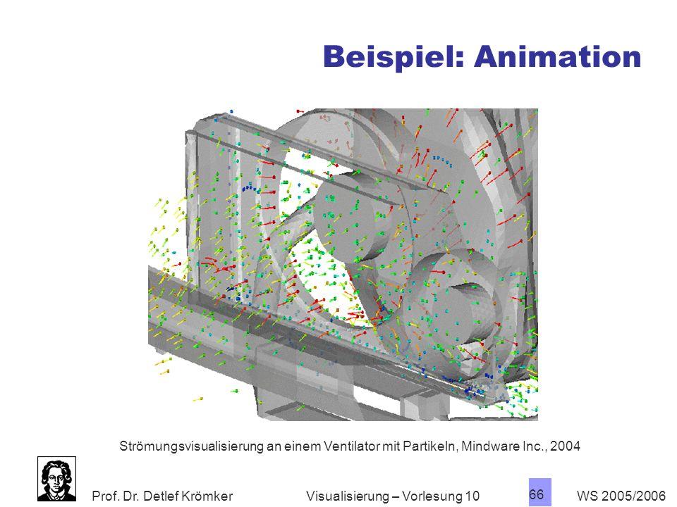 Prof. Dr. Detlef Krömker WS 2005/2006 66 Visualisierung – Vorlesung 10 Beispiel: Animation Strömungsvisualisierung an einem Ventilator mit Partikeln,