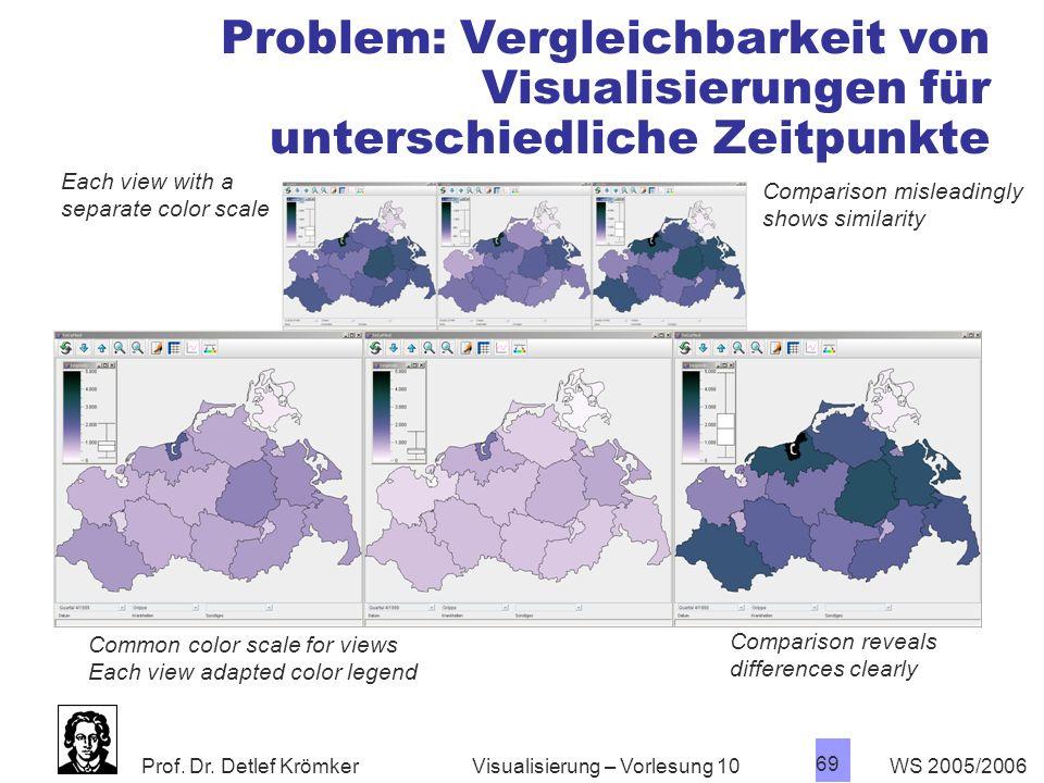 Prof. Dr. Detlef Krömker WS 2005/2006 69 Visualisierung – Vorlesung 10 Problem: Vergleichbarkeit von Visualisierungen für unterschiedliche Zeitpunkte