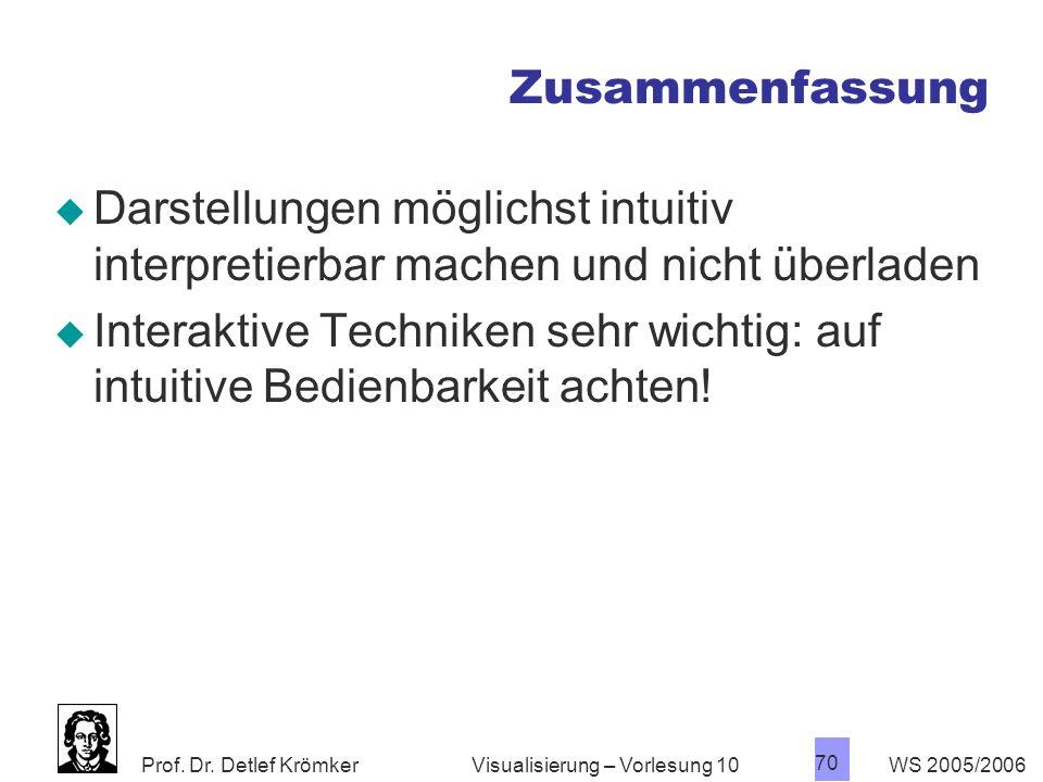 Prof. Dr. Detlef Krömker WS 2005/2006 70 Visualisierung – Vorlesung 10 Zusammenfassung Darstellungen möglichst intuitiv interpretierbar machen und nic